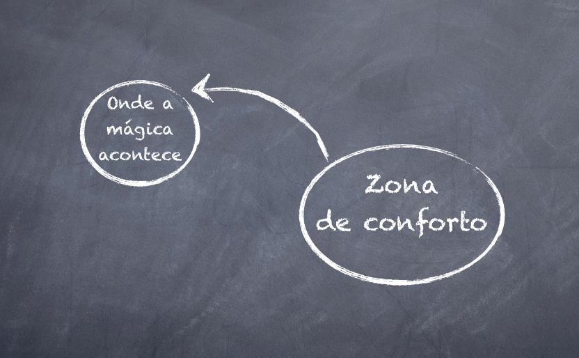 Saia da sua zona de conforto